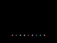 dfp.ch
