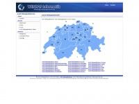 ajaxwebapplikationen.ch