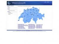 informatikpraktikum.ch