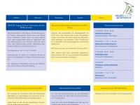 musikverein-weinfelden.ch