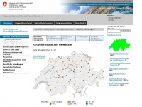 hydrodaten.admin.ch