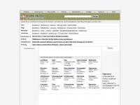 reisenlinks.ch