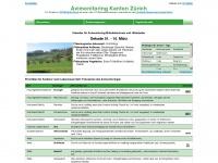 avimonitoring.ch