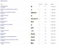 vwbusforum.ch