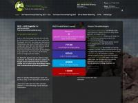 webtrendsmedia.ch