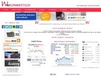 worldmarkets.ch