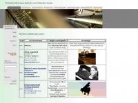 bern-klavierunterricht.ch