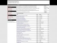 firmaverkaufen24.ch
