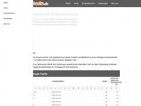 budgettarife.ch